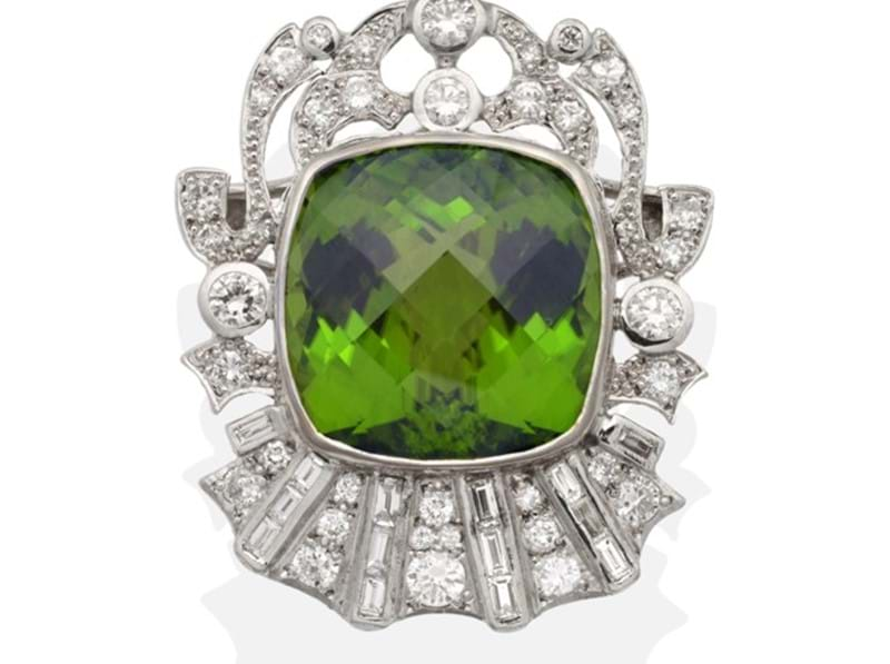 Peridot: The Birthstone for August